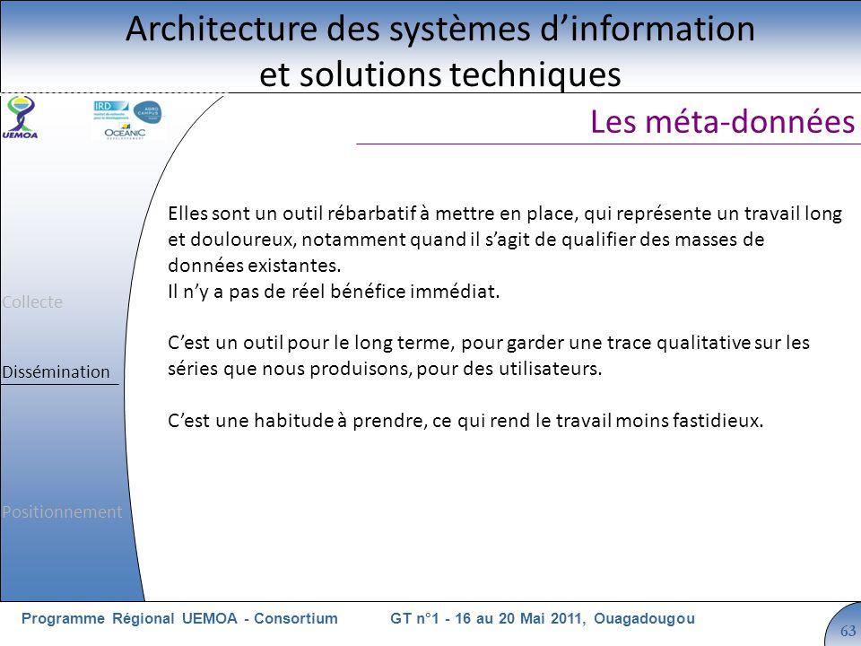 Cliquez pour modifier le style du titre GT n°1 - 16 au 20 Mai 2011, OuagadougouProgramme Régional UEMOA - Consortium 63 Les méta-données Architecture