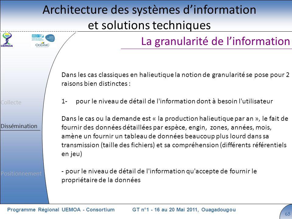 Cliquez pour modifier le style du titre GT n°1 - 16 au 20 Mai 2011, OuagadougouProgramme Régional UEMOA - Consortium 65 La granularité de linformation