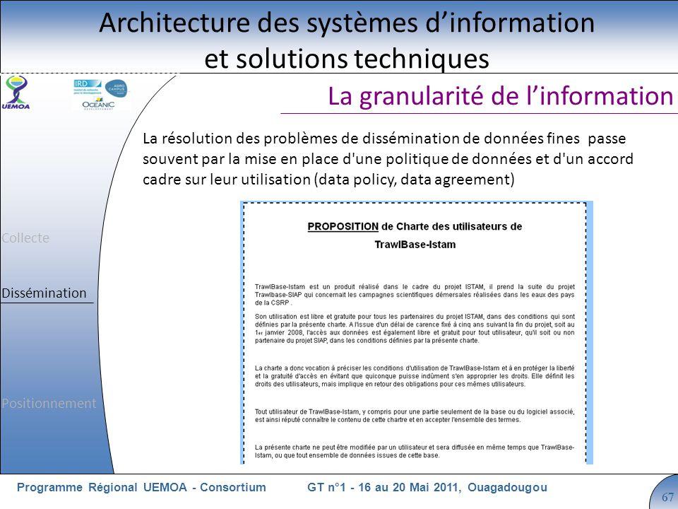 Cliquez pour modifier le style du titre GT n°1 - 16 au 20 Mai 2011, OuagadougouProgramme Régional UEMOA - Consortium 67 La granularité de linformation