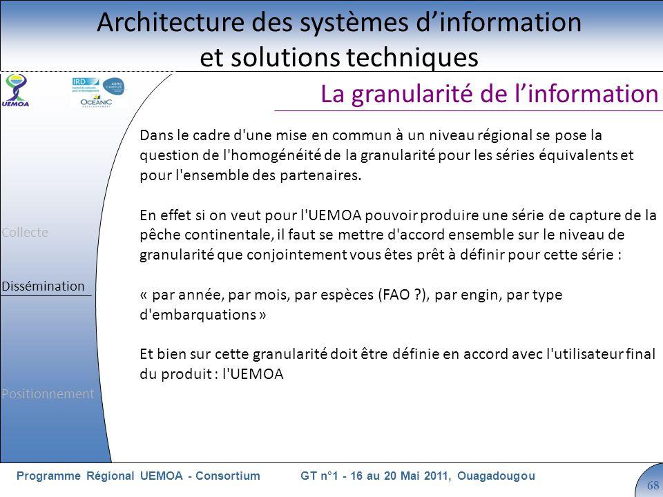 Cliquez pour modifier le style du titre GT n°1 - 16 au 20 Mai 2011, OuagadougouProgramme Régional UEMOA - Consortium 68 La granularité de linformation