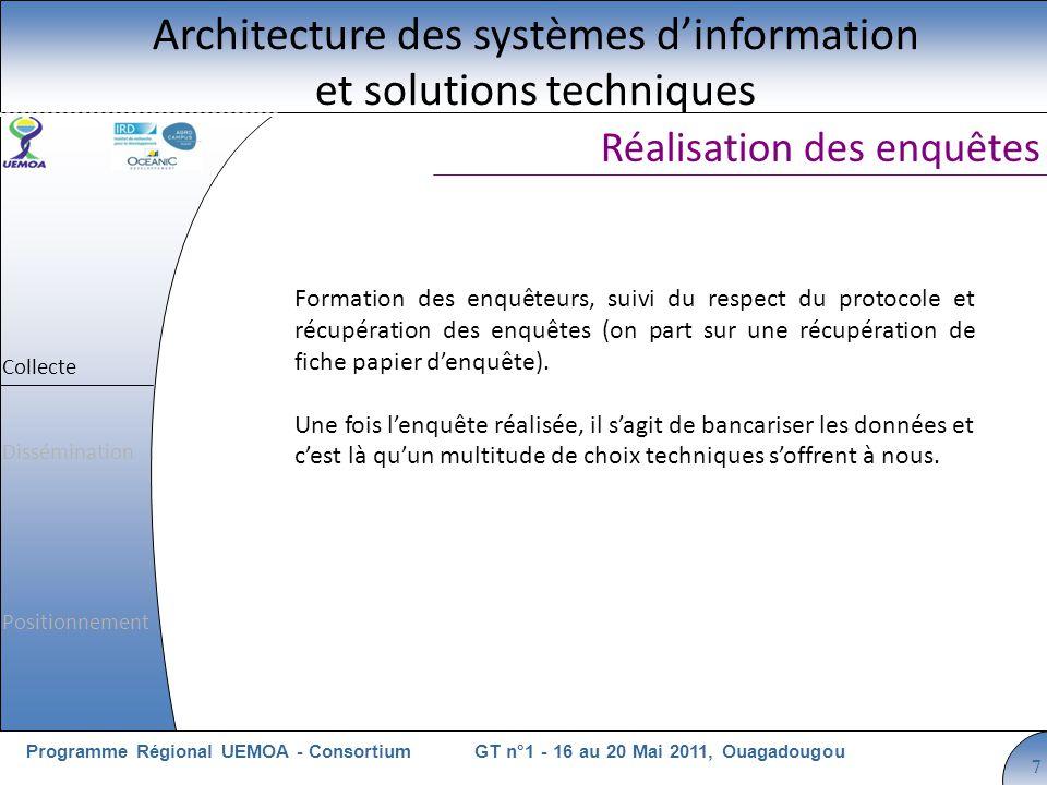 Cliquez pour modifier le style du titre GT n°1 - 16 au 20 Mai 2011, OuagadougouProgramme Régional UEMOA - Consortium 7 Formation des enquêteurs, suivi du respect du protocole et récupération des enquêtes (on part sur une récupération de fiche papier denquête).