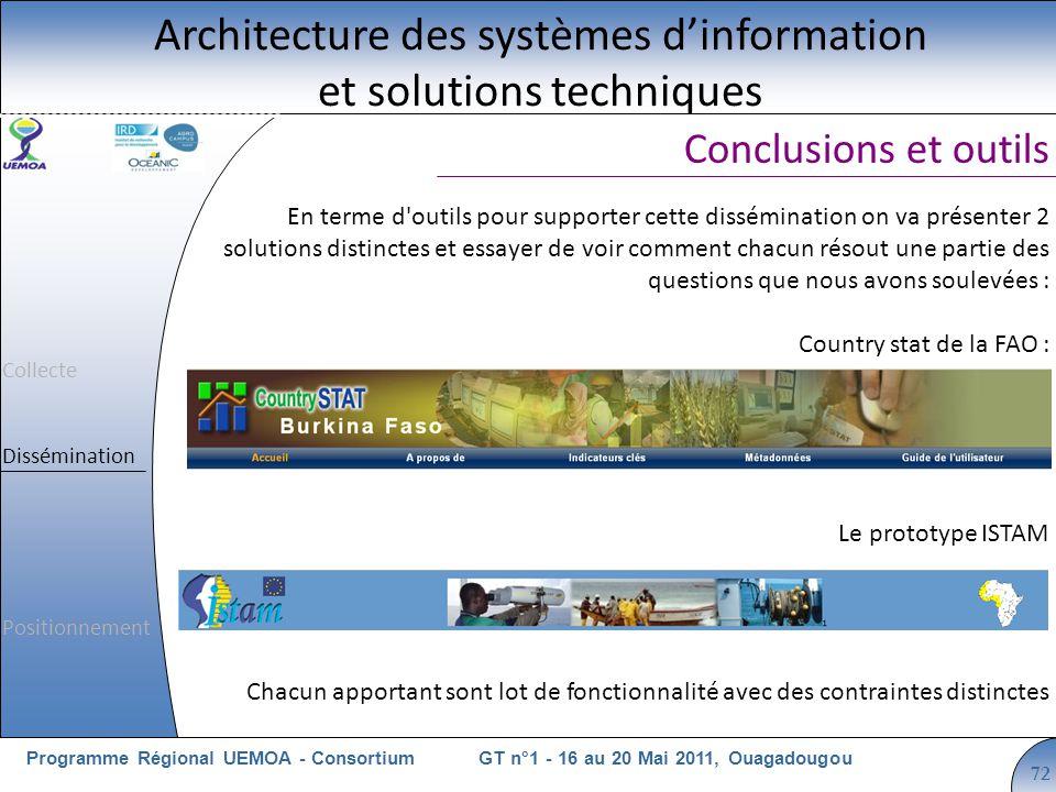 Cliquez pour modifier le style du titre GT n°1 - 16 au 20 Mai 2011, OuagadougouProgramme Régional UEMOA - Consortium 72 Conclusions et outils Architec