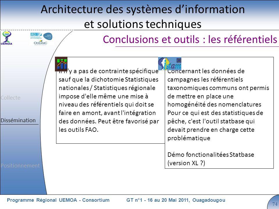 Cliquez pour modifier le style du titre GT n°1 - 16 au 20 Mai 2011, OuagadougouProgramme Régional UEMOA - Consortium 74 Conclusions et outils : les ré