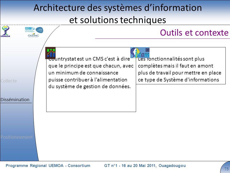 Cliquez pour modifier le style du titre GT n°1 - 16 au 20 Mai 2011, OuagadougouProgramme Régional UEMOA - Consortium 75 Outils et contexte Architecture des systèmes dinformation et solutions techniques Countrystat est un CMS c est à dire que le principe est que chacun, avec un minimum de connaissance puisse contribuer à l alimentation du système de gestion de données.