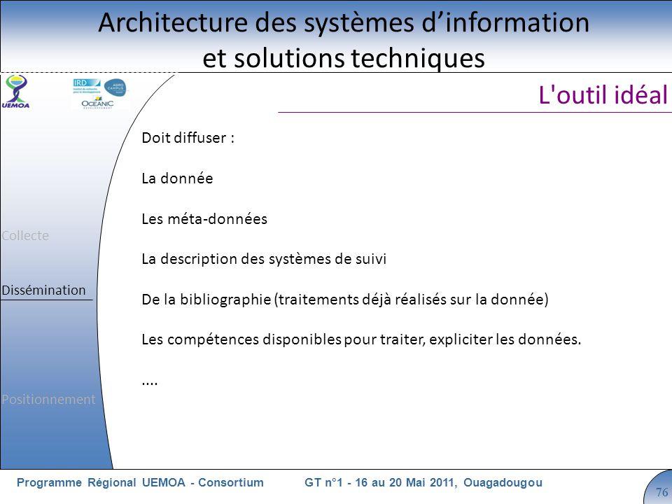 Cliquez pour modifier le style du titre GT n°1 - 16 au 20 Mai 2011, OuagadougouProgramme Régional UEMOA - Consortium 76 L'outil idéal Architecture des