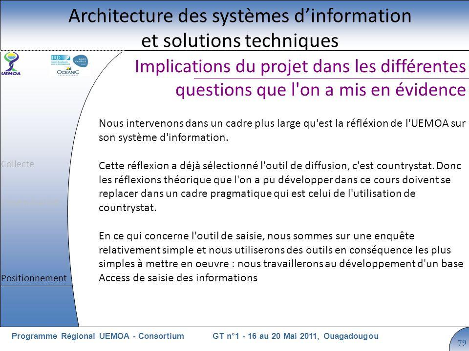 Cliquez pour modifier le style du titre GT n°1 - 16 au 20 Mai 2011, OuagadougouProgramme Régional UEMOA - Consortium 79 Implications du projet dans le