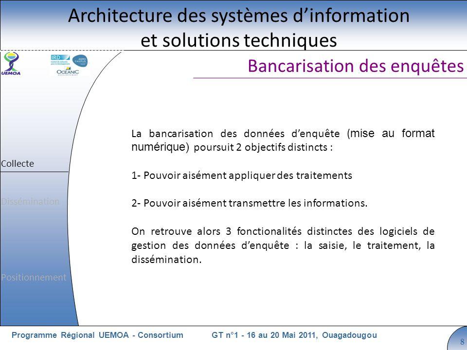 Cliquez pour modifier le style du titre GT n°1 - 16 au 20 Mai 2011, OuagadougouProgramme Régional UEMOA - Consortium 8 La bancarisation des données de
