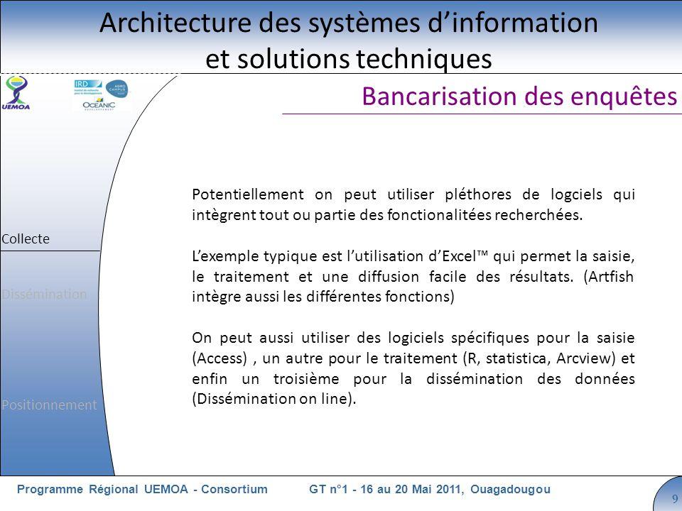 Cliquez pour modifier le style du titre GT n°1 - 16 au 20 Mai 2011, OuagadougouProgramme Régional UEMOA - Consortium 9 Potentiellement on peut utiliser pléthores de logciels qui intègrent tout ou partie des fonctionalitées recherchées.