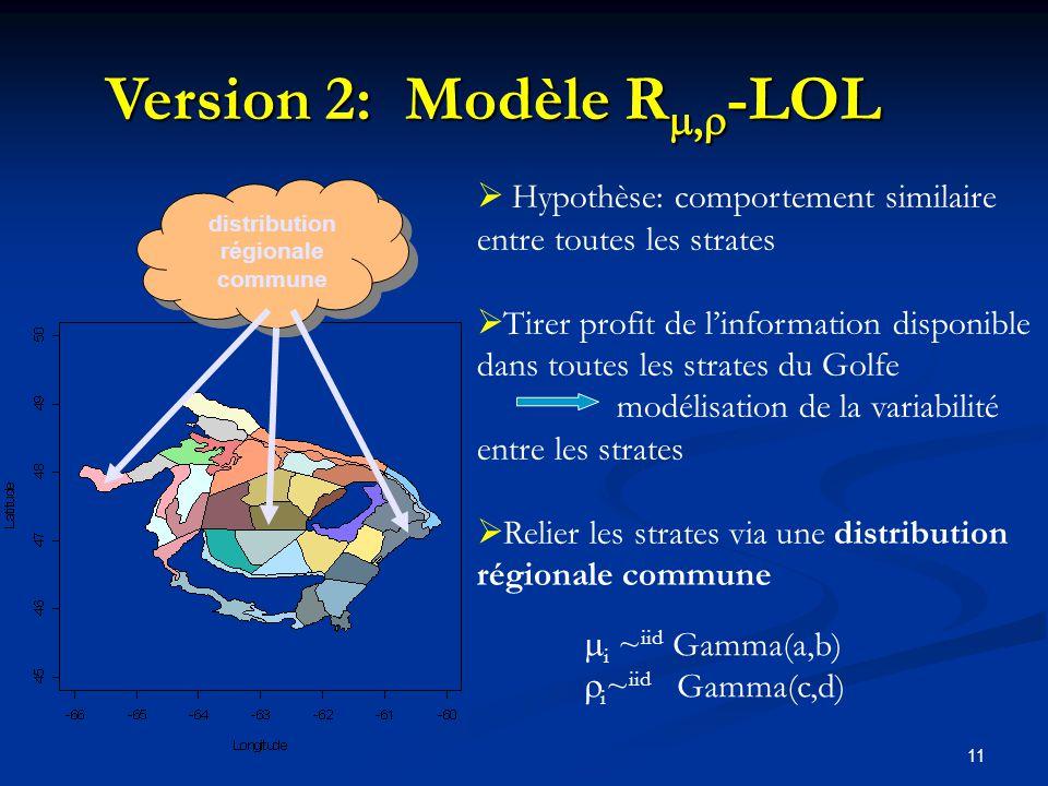 11 Hypothèse: comportement similaire entre toutes les strates Tirer profit de linformation disponible dans toutes les strates du Golfe modélisation de la variabilité entre les strates Relier les strates via une distribution régionale commune distribution régionale commune i ~ iid Gamma(a,b) i ~ iid Gamma(c,d) Version 2: Modèle R, -LOL