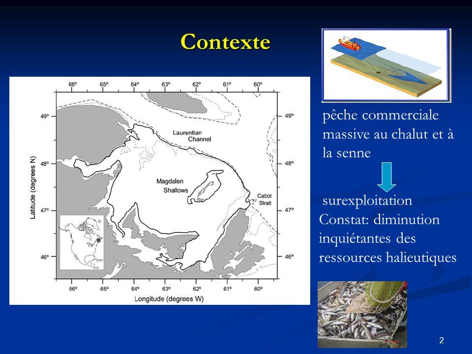 3 Misant sur le fait que plusieurs espèces dinvertébrés marins ont une mobilité restreinte au stage adulte, essayer de dissocier les impacts directs et indirects de la pêche commerciale de la pêche commerciale de la prédation de la prédation des changements climatiques des changements climatiques sur les dynamiques spatio-temporelles.