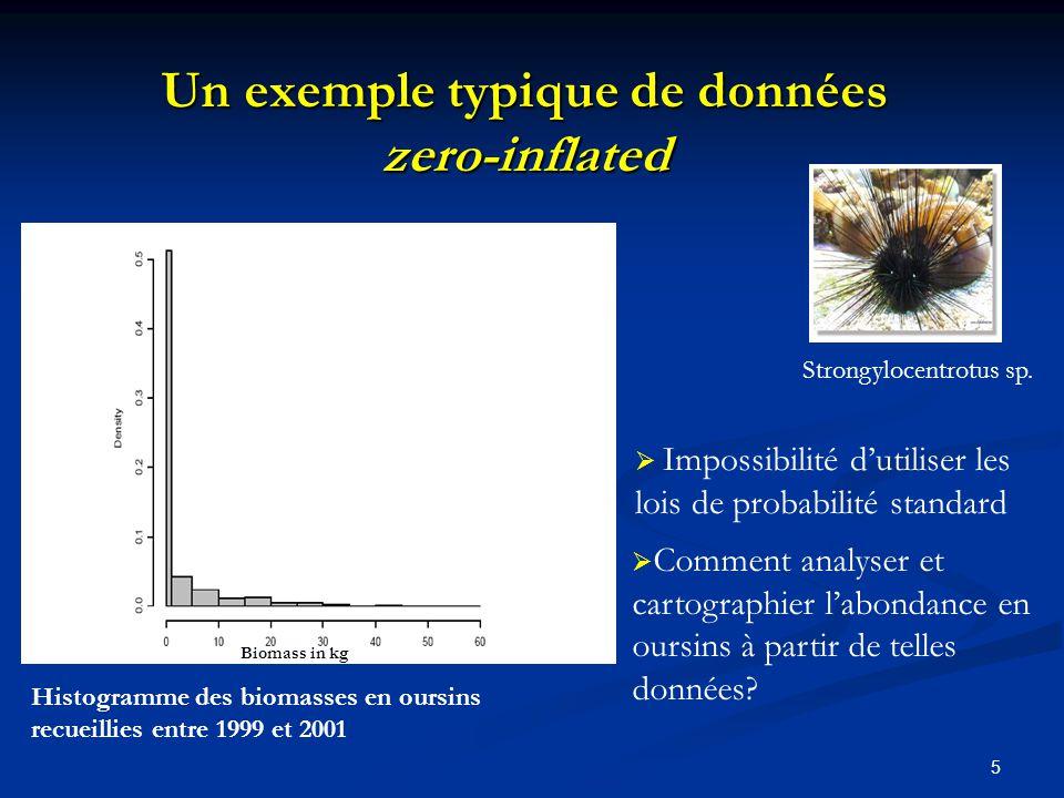 5 Un exemple typique de données zero-inflated Histogramme des biomasses en oursins recueillies entre 1999 et 2001 Impossibilité dutiliser les lois de probabilité standard Comment analyser et cartographier labondance en oursins à partir de telles données.
