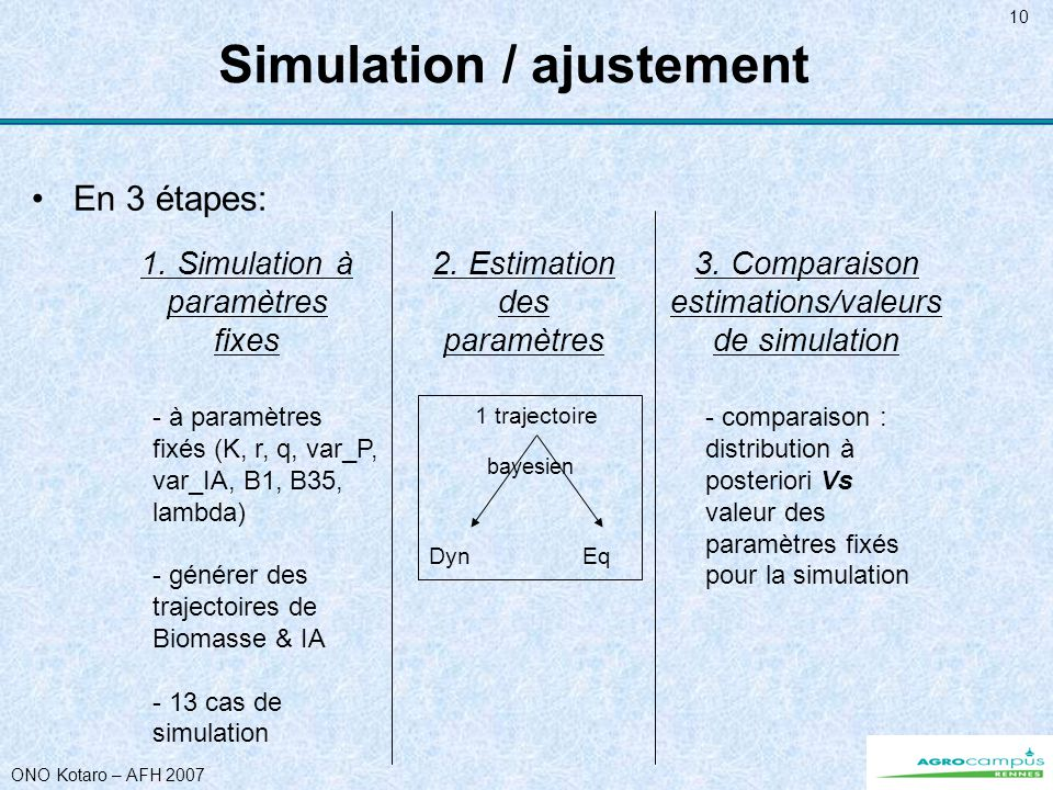 ONO Kotaro – AFH 2007 10 Simulation / ajustement En 3 étapes: 1. Simulation à paramètres fixes 2. Estimation des paramètres 3. Comparaison estimations