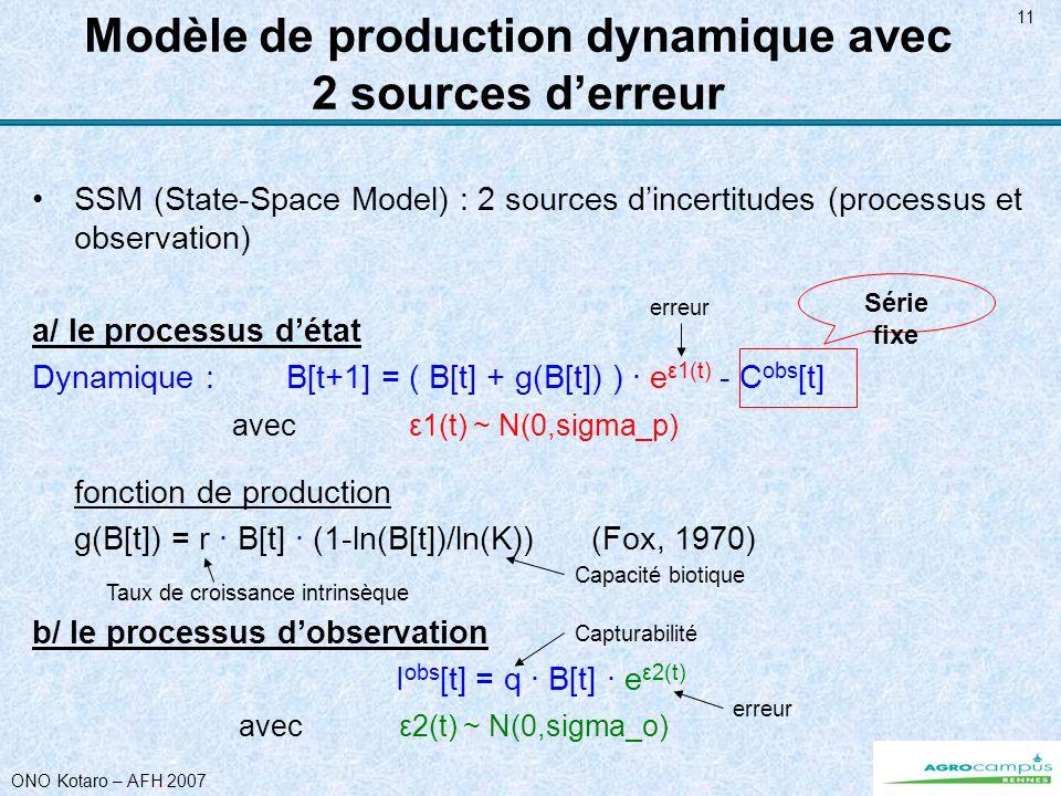 ONO Kotaro – AFH 2007 11 Modèle de production dynamique avec 2 sources derreur SSM (State-Space Model) : 2 sources dincertitudes (processus et observation) a/ le processus détat Dynamique : B[t+1] = ( B[t] + g(B[t]) ) · e ε1(t) - C obs [t] avec ε1(t) ~ N(0,sigma_p) fonction de production g(B[t]) = r · B[t] · (1-ln(B[t])/ln(K)) (Fox, 1970) b/ le processus dobservation I obs [t] = q · B[t] · e ε2(t) avec ε2(t) ~ N(0,sigma_o) Série fixe Taux de croissance intrinsèque Capacité biotique Capturabilité erreur