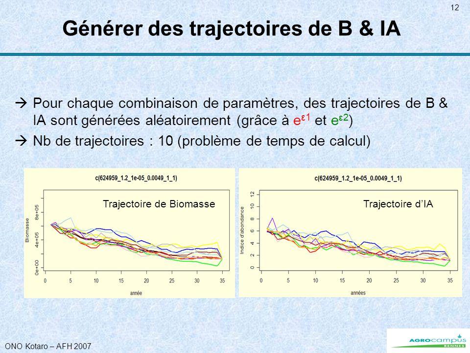 ONO Kotaro – AFH 2007 12 Générer des trajectoires de B & IA Pour chaque combinaison de paramètres, des trajectoires de B & IA sont générées aléatoirem