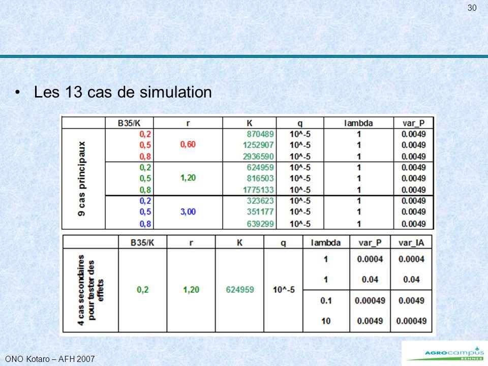 ONO Kotaro – AFH 2007 30 Les 13 cas de simulation