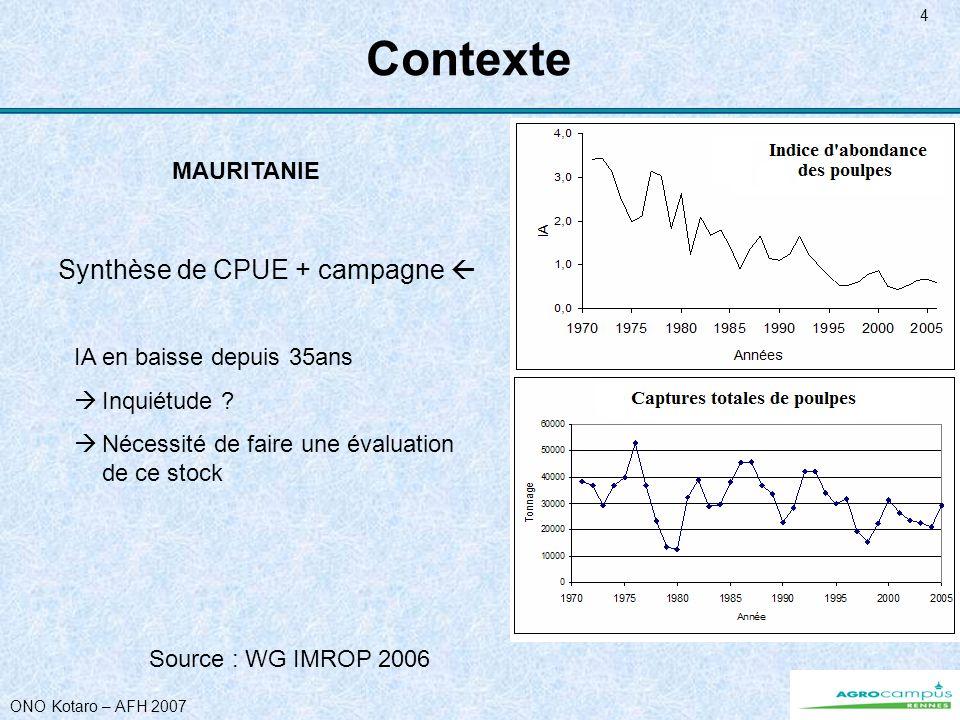 ONO Kotaro – AFH 2007 4 Contexte MAURITANIE Synthèse de CPUE + campagne Source : WG IMROP 2006 IA en baisse depuis 35ans Inquiétude .