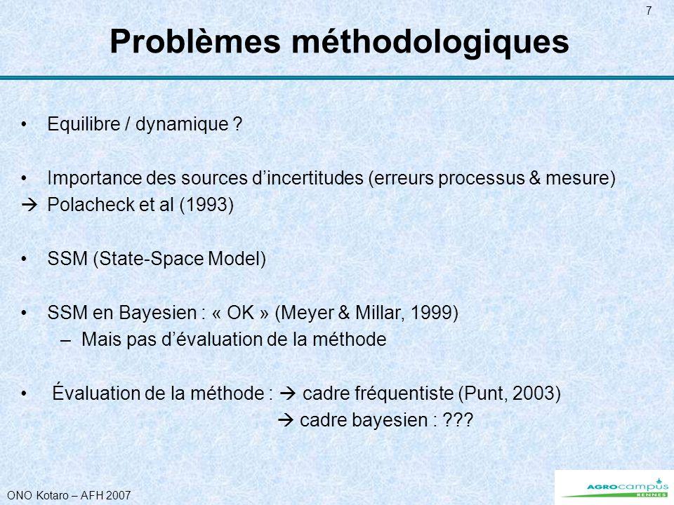 ONO Kotaro – AFH 2007 7 Equilibre / dynamique ? Importance des sources dincertitudes (erreurs processus & mesure) Polacheck et al (1993) SSM (State-Sp