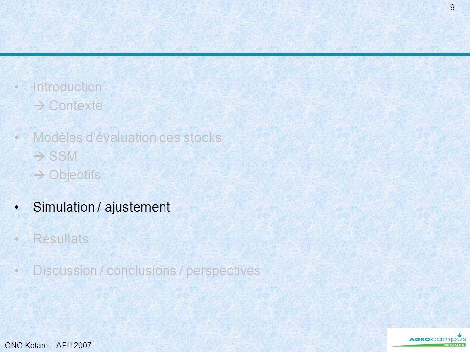 ONO Kotaro – AFH 2007 10 Simulation / ajustement En 3 étapes: 1.
