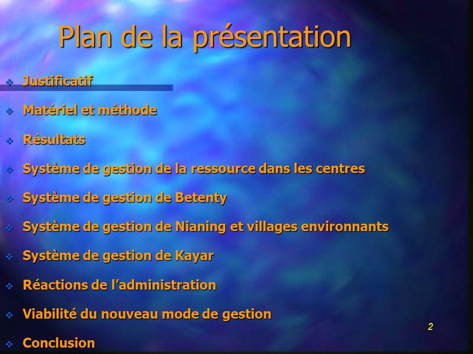 2 Plan de la présentation Justificatif Justificatif Matériel et méthode Matériel et méthode Résultats Résultats Système de gestion de la ressource dans les centres Système de gestion de la ressource dans les centres Système de gestion de Betenty Système de gestion de Betenty Système de gestion de Nianing et villages environnants Système de gestion de Nianing et villages environnants Système de gestion de Kayar Système de gestion de Kayar Réactions de ladministration Réactions de ladministration Viabilité du nouveau mode de gestion Viabilité du nouveau mode de gestion Conclusion Conclusion