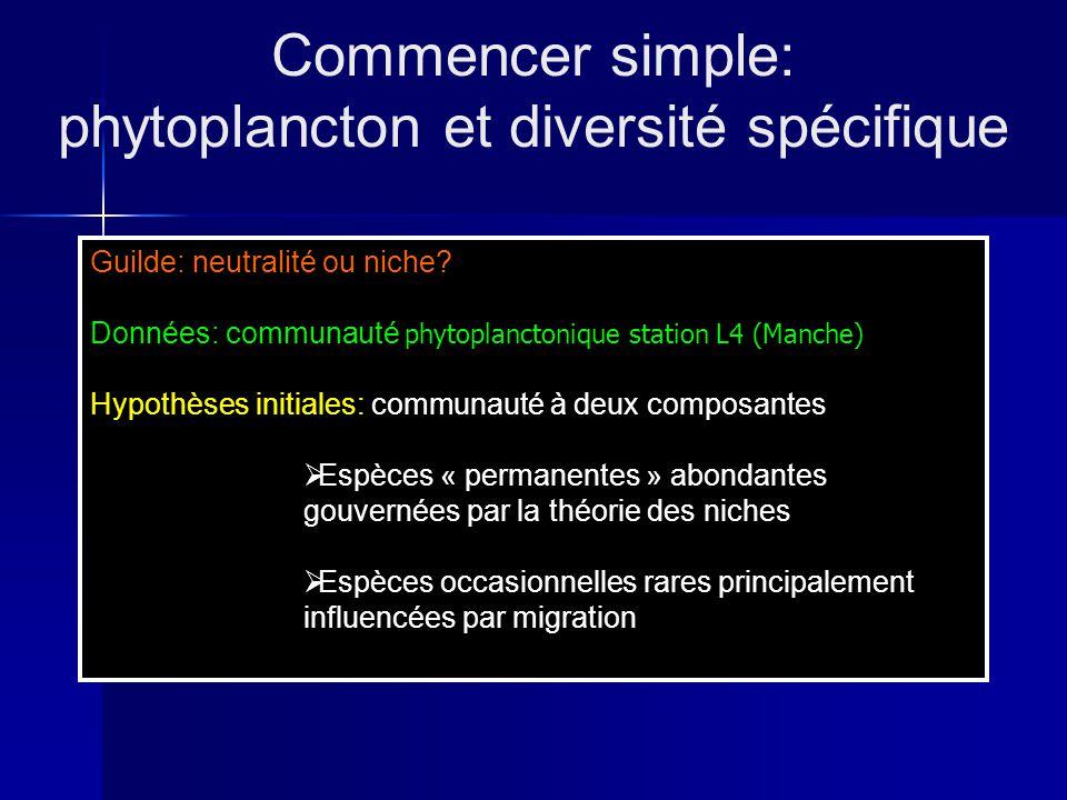 Commencer simple: phytoplancton et diversité spécifique Guilde: neutralité ou niche.