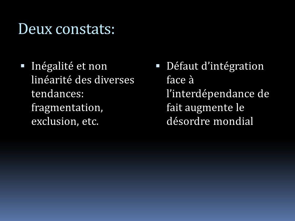 Deux constats: Inégalité et non linéarité des diverses tendances: fragmentation, exclusion, etc.