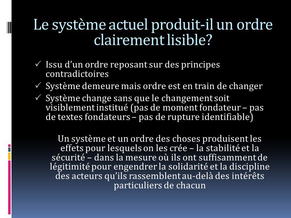 Le système actuel produit-il un ordre clairement lisible.