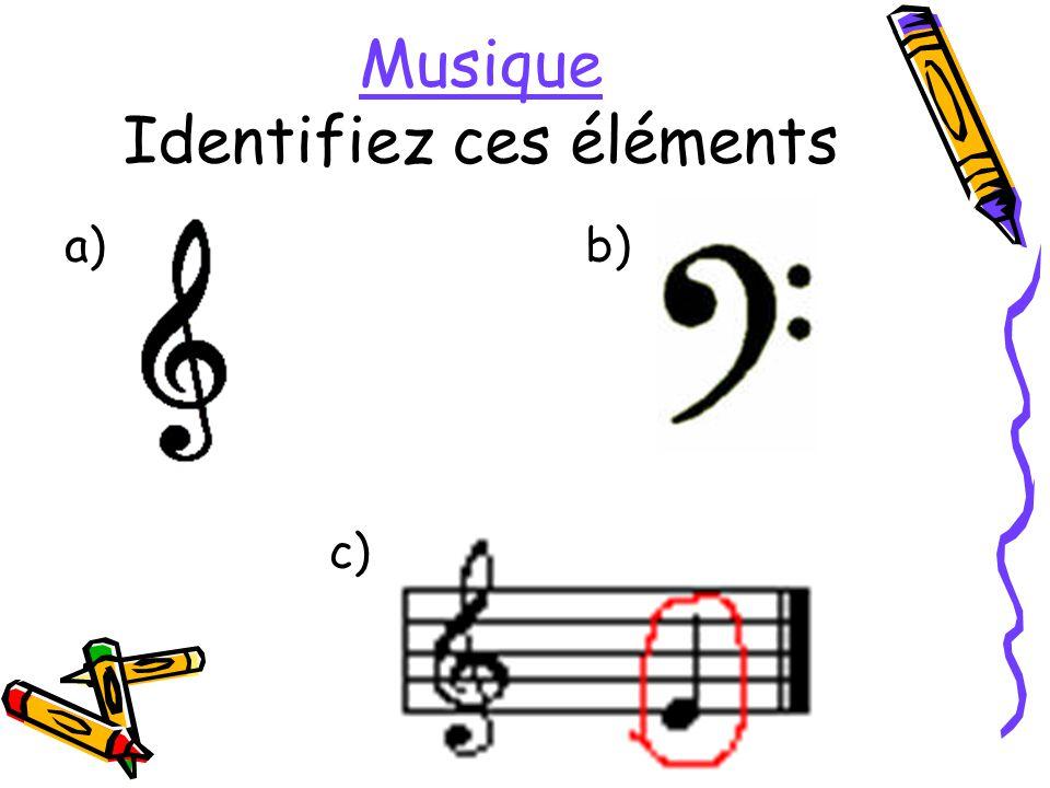 Musique Identifiez ces éléments b)a) c)