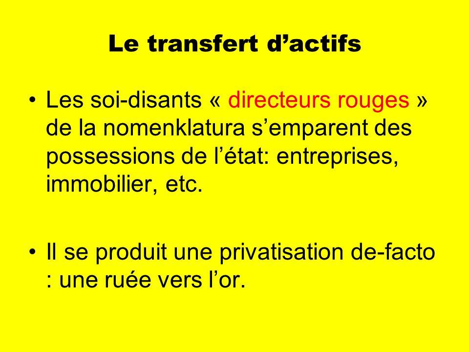 Le transfert dactifs Les soi-disants « directeurs rouges » de la nomenklatura semparent des possessions de létat: entreprises, immobilier, etc.