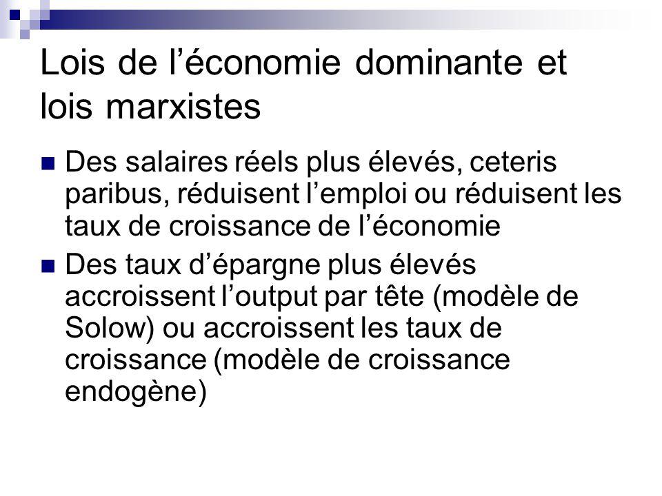 Lois de léconomie dominante et lois marxistes Des salaires réels plus élevés, ceteris paribus, réduisent lemploi ou réduisent les taux de croissance d
