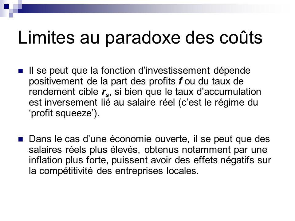 Limites au paradoxe des coûts Il se peut que la fonction dinvestissement dépende positivement de la part des profits f ou du taux de rendement cible r