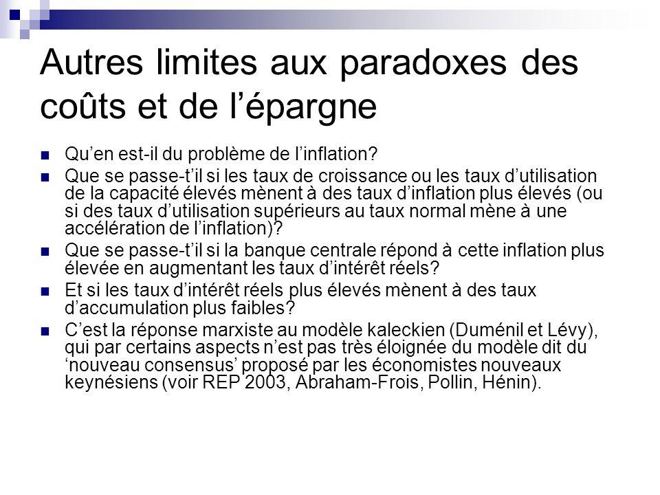 Autres limites aux paradoxes des coûts et de lépargne Quen est-il du problème de linflation? Que se passe-til si les taux de croissance ou les taux du