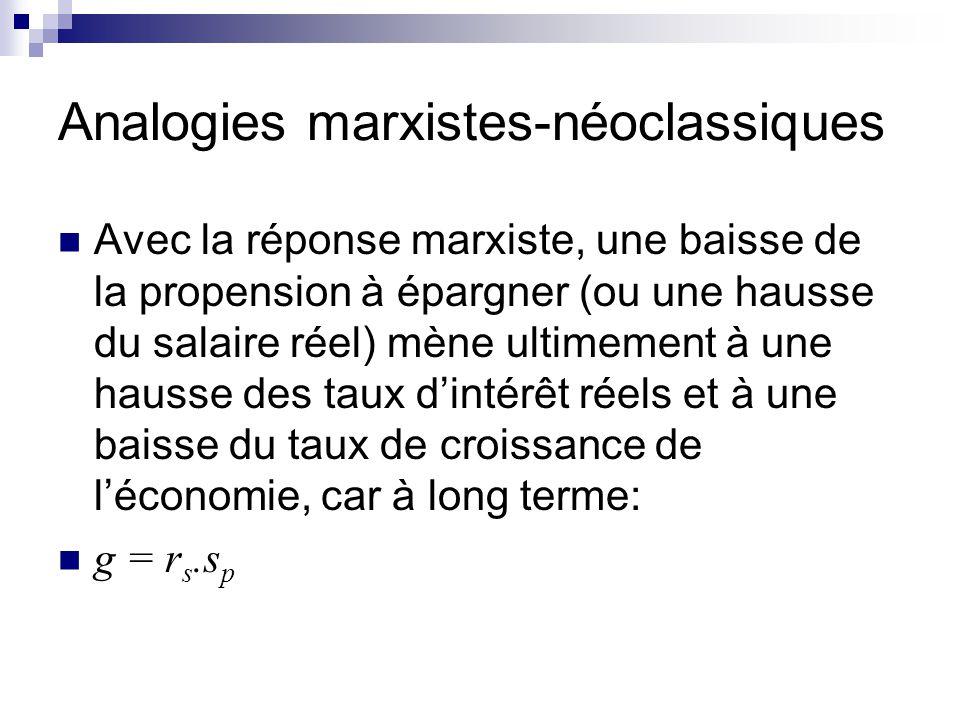 Analogies marxistes-néoclassiques Avec la réponse marxiste, une baisse de la propension à épargner (ou une hausse du salaire réel) mène ultimement à u