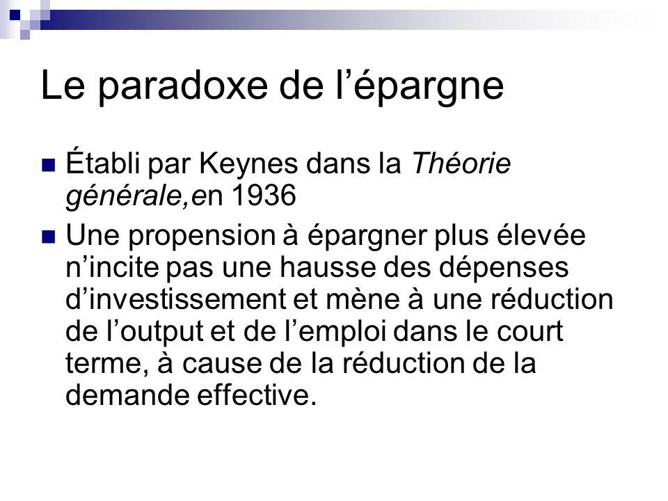 Le paradoxe de lépargne Établi par Keynes dans la Théorie générale,en 1936 Une propension à épargner plus élevée nincite pas une hausse des dépenses d