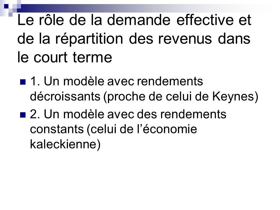 a q N NANA N pe NBNB DGR q(N) (w/p) pe.N W A B C Le cas des rendements décroissants; Demande effective vs demande notionnelle; Salaire réel et demande autonome exogènes DG = w.N + a.p DGR = (w/p)N + a qsqs qdqd Maximisation du profit Demande notionnelle de travail Le segment WC représente le profit réel