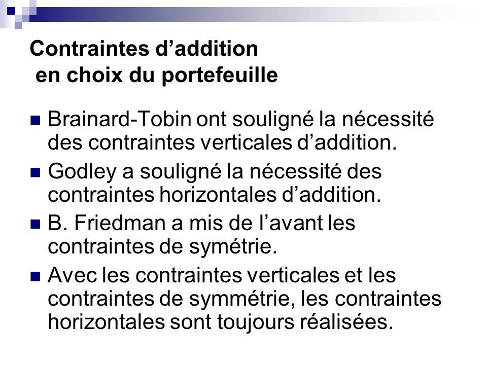Contraintes daddition en choix du portefeuille Brainard-Tobin ont souligné la nécessité des contraintes verticales daddition.