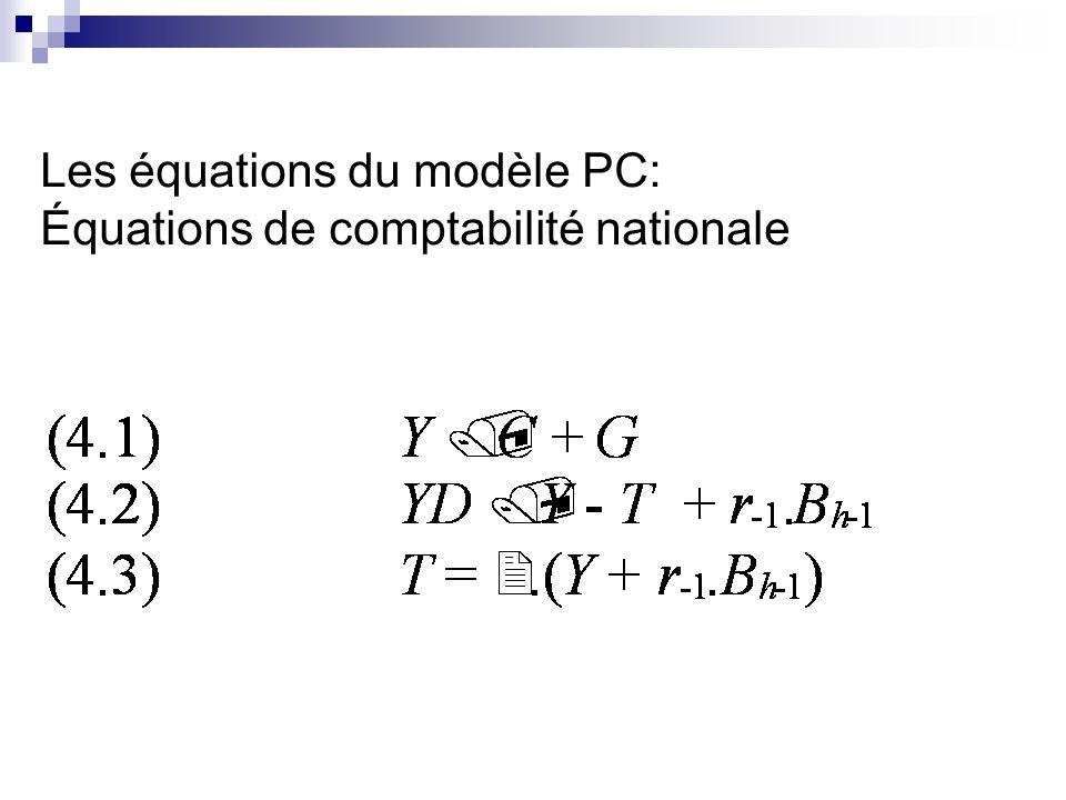 Les équations du modèle PC: Équations de comptabilité nationale