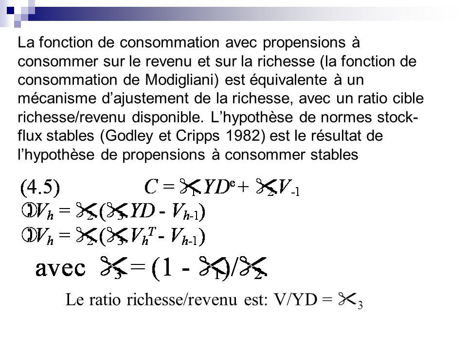 La fonction de consommation avec propensions à consommer sur le revenu et sur la richesse (la fonction de consommation de Modigliani) est équivalente à un mécanisme dajustement de la richesse, avec un ratio cible richesse/revenu disponible.