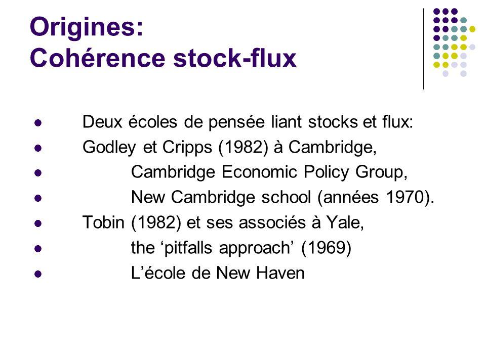 Origines: Cohérence stock-flux Deux écoles de pensée liant stocks et flux: Godley et Cripps (1982) à Cambridge, Cambridge Economic Policy Group, New Cambridge school (années 1970).