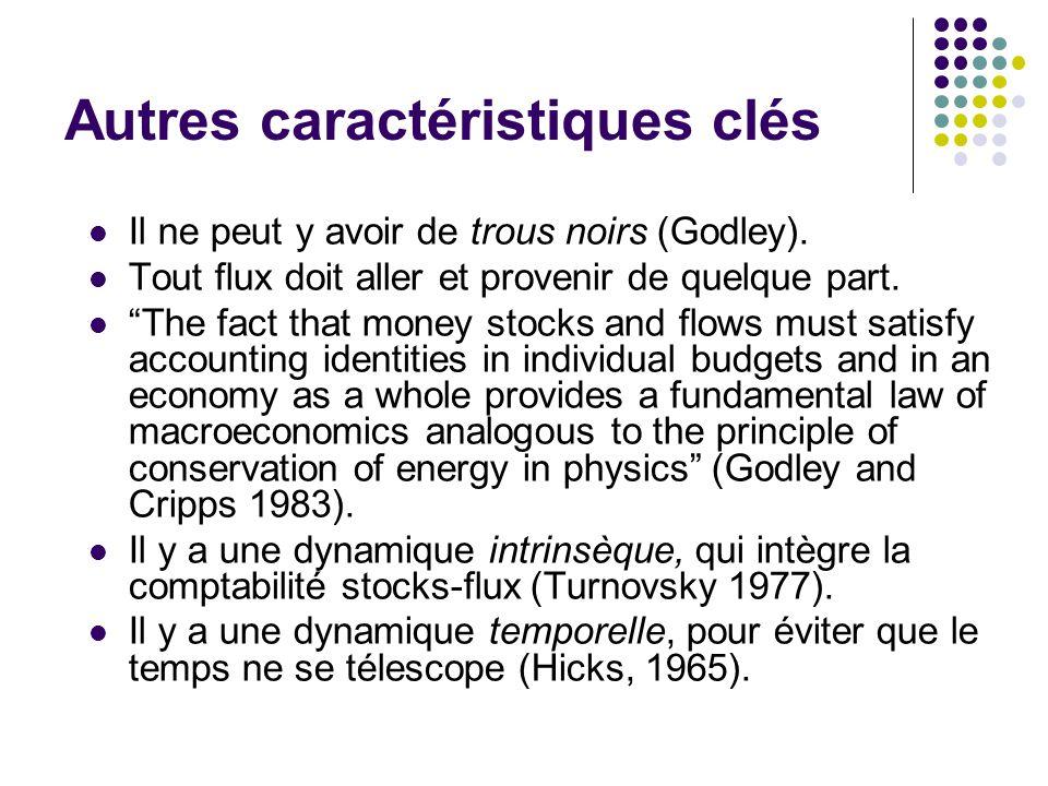 Autres caractéristiques clés Il ne peut y avoir de trous noirs (Godley). Tout flux doit aller et provenir de quelque part. The fact that money stocks