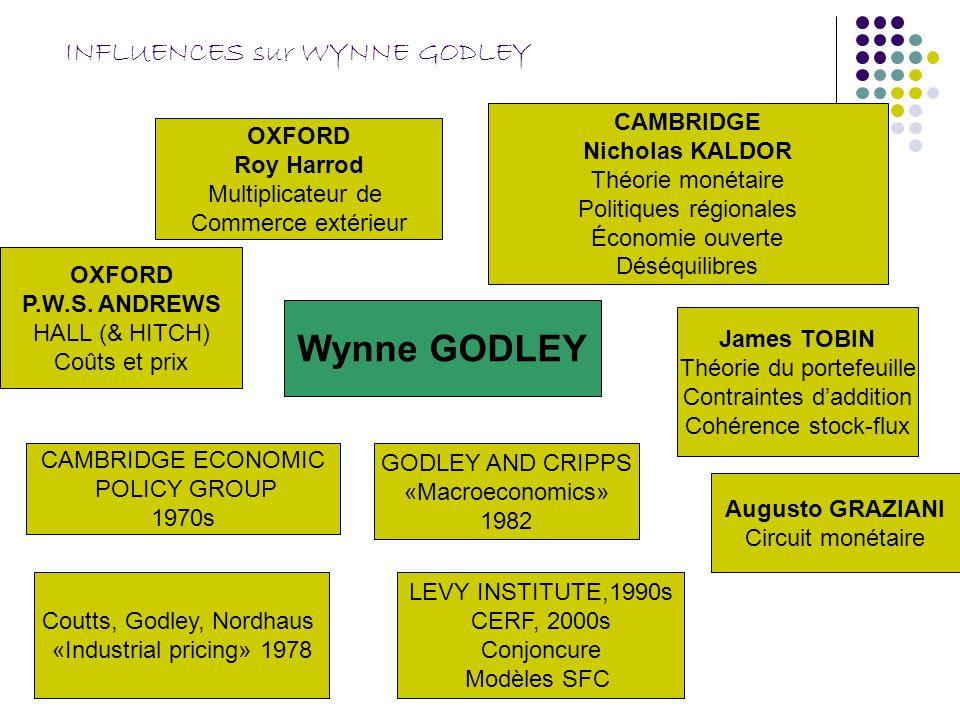 INFLUENCES sur WYNNE GODLEY Wynne GODLEY CAMBRIDGE Nicholas KALDOR Théorie monétaire Politiques régionales Économie ouverte Déséquilibres James TOBIN