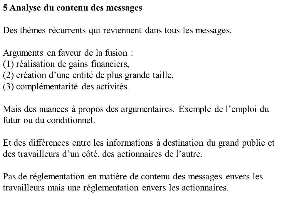5 Analyse du contenu des messages Des thèmes récurrents qui reviennent dans tous les messages.