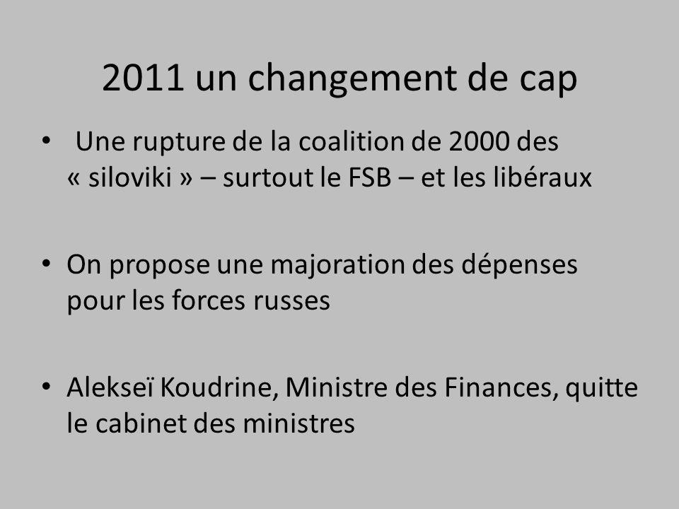 2011 un changement de cap Une rupture de la coalition de 2000 des « siloviki » – surtout le FSB – et les libéraux On propose une majoration des dépenses pour les forces russes Alekseï Koudrine, Ministre des Finances, quitte le cabinet des ministres