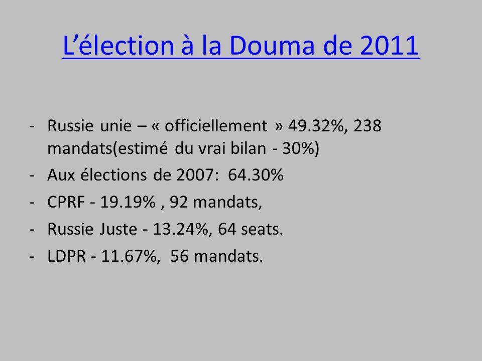 Lélection à la Douma de 2011 -Russie unie – « officiellement » 49.32%, 238 mandats(estimé du vrai bilan - 30%) -Aux élections de 2007: 64.30% -CPRF - 19.19%, 92 mandats, -Russie Juste - 13.24%, 64 seats.
