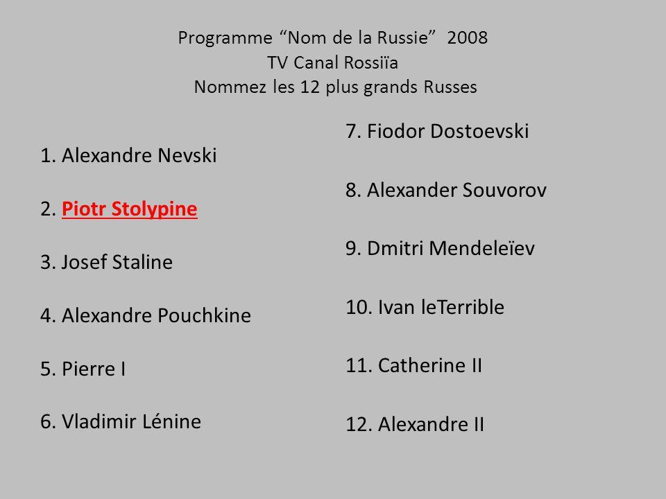 Programme Nom de la Russie 2008 TV Canal Rossiïa Nommez les 12 plus grands Russes 1.