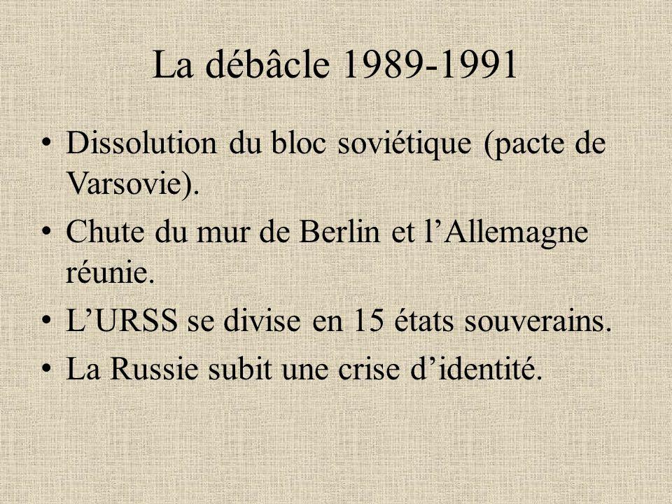 La débâcle 1989-1991 Dissolution du bloc soviétique (pacte de Varsovie). Chute du mur de Berlin et lAllemagne réunie. LURSS se divise en 15 états souv