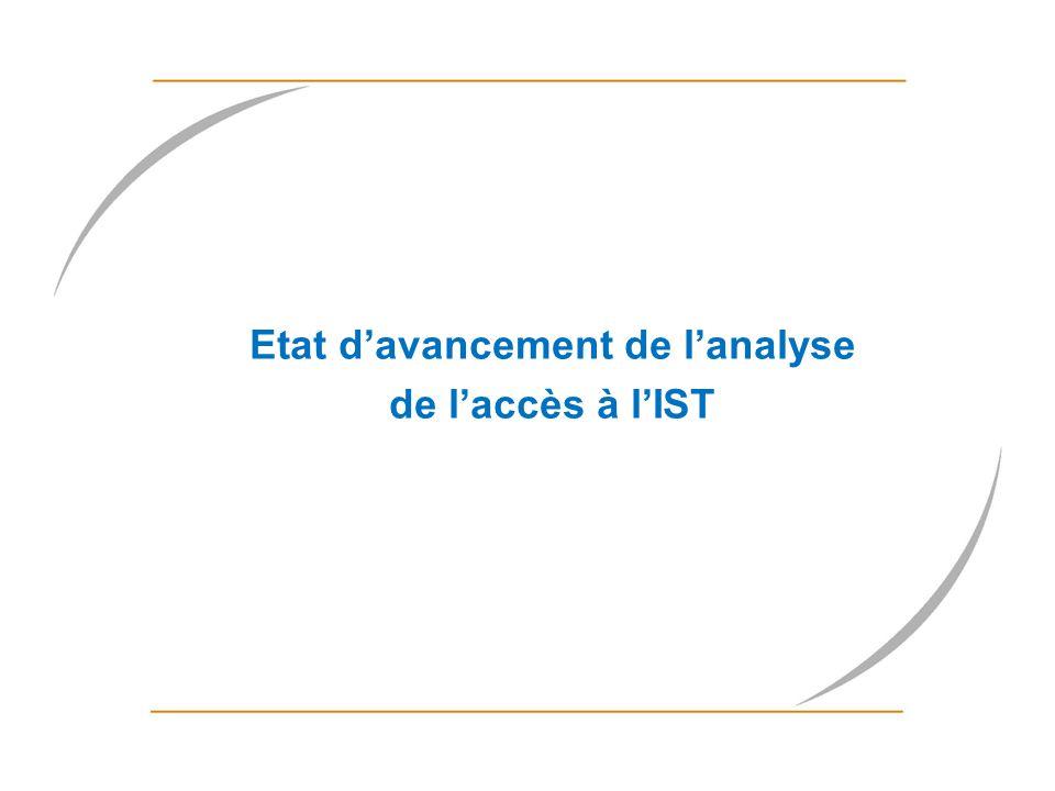 Etat davancement de lanalyse de laccès à lIST