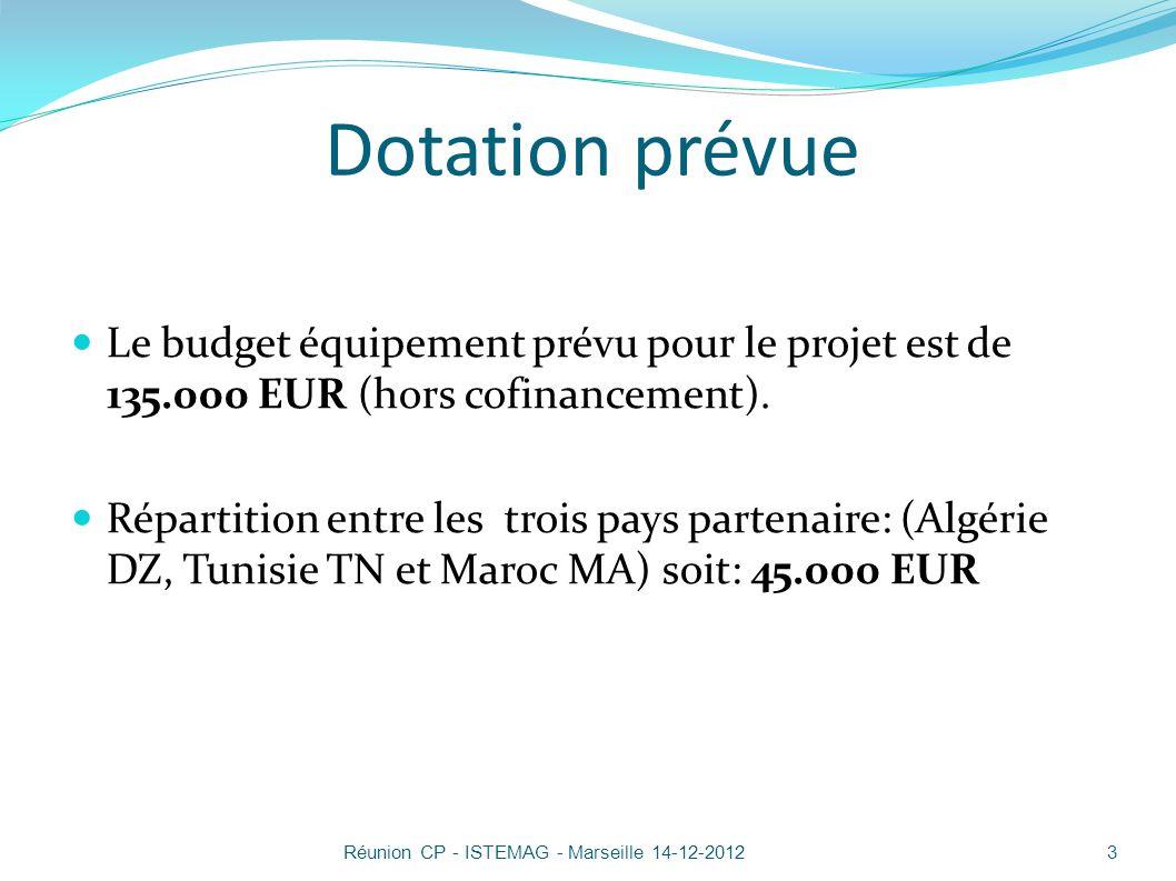 Commission « «équipements » Mise place lors du CP dAlger (juin 2011) Sous commissions au niveau de chaque pays partenaire Participation de lULB.