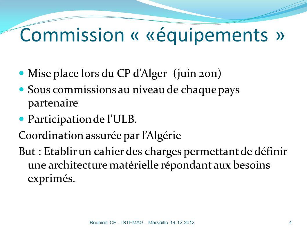 Organisation de la CE Réunion CP - ISTEMAG - Marseille 14-12-20125