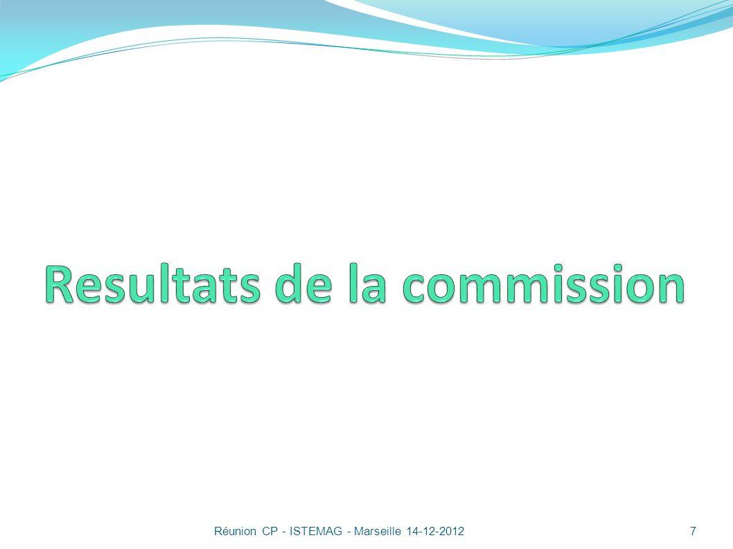 18Réunion CP - ISTEMAG - Marseille 14-12-2012