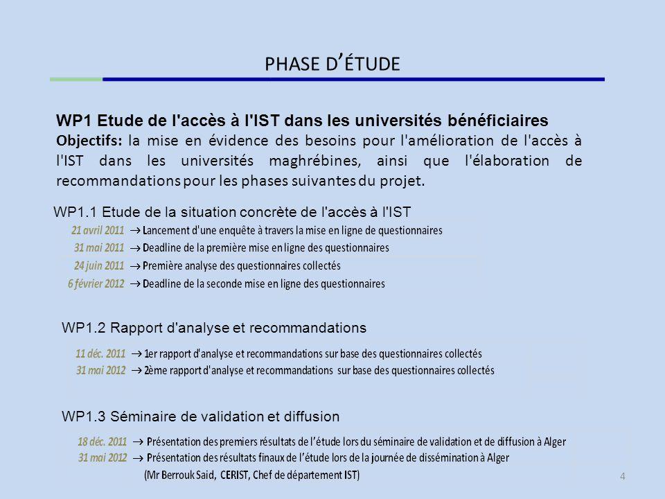 WP1 Etude de l accès à l IST dans les universités bénéficiaires Objectifs: la mise en évidence des besoins pour l amélioration de l accès à l IST dans les universités maghrébines, ainsi que l élaboration de recommandations pour les phases suivantes du projet.